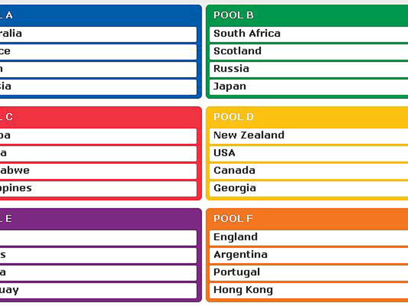 Large 7s world cup men s draw