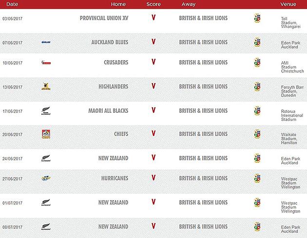 Lions Tour South Africa  Dates