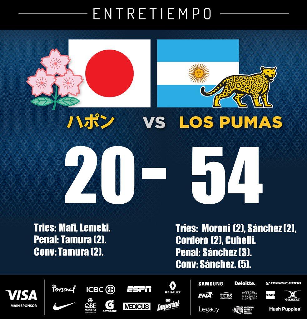 Pumas Run Japan Ragged
