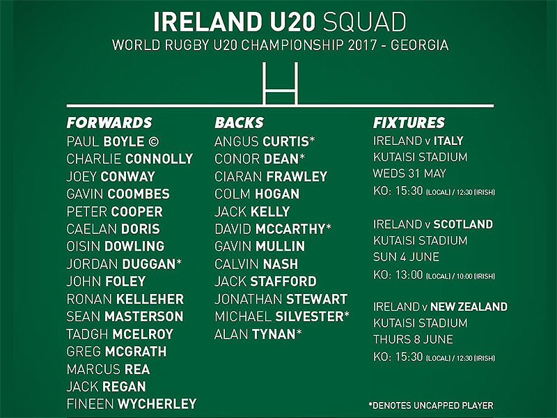 Large ireland under 20 squad 800