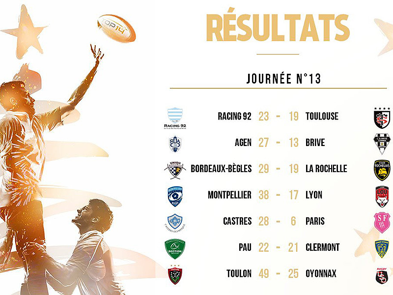Large top 14 results round 13 800