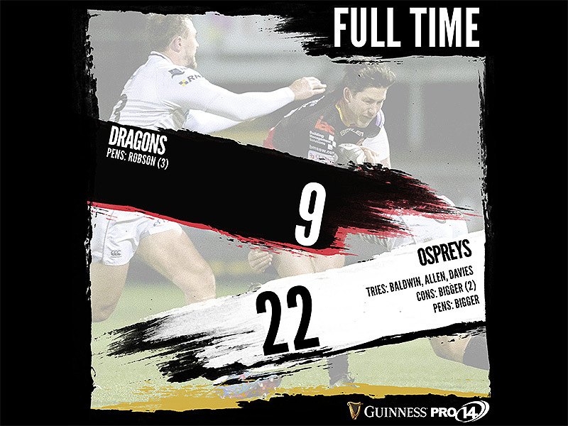 Large dragons v ospreys full time 800