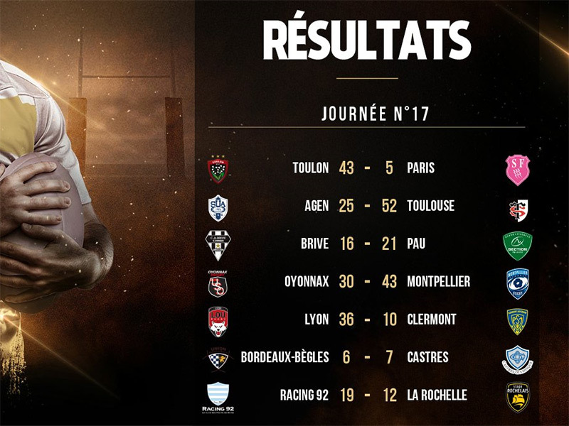 Large top 14 round 17 results 800