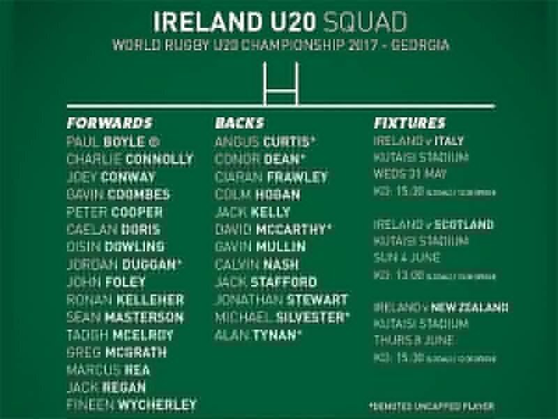 Preview: U20 6N - Grand Slam for Ireland?