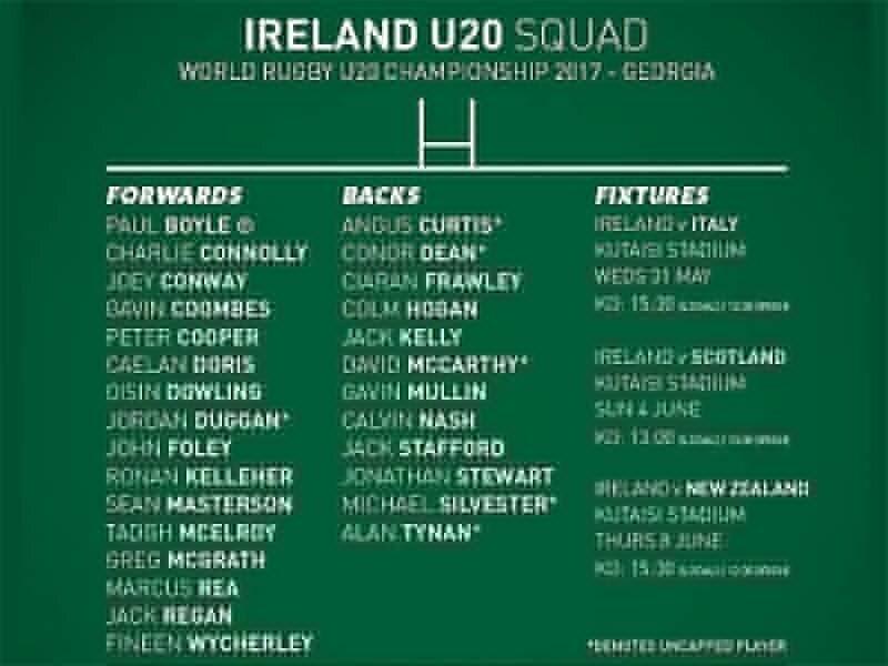 6N U20: Ireland to Win Again?