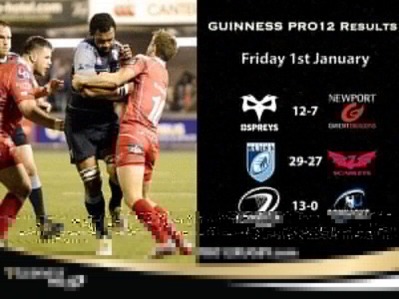 Cardiff Steal Victory From Scarlets | Rugby365