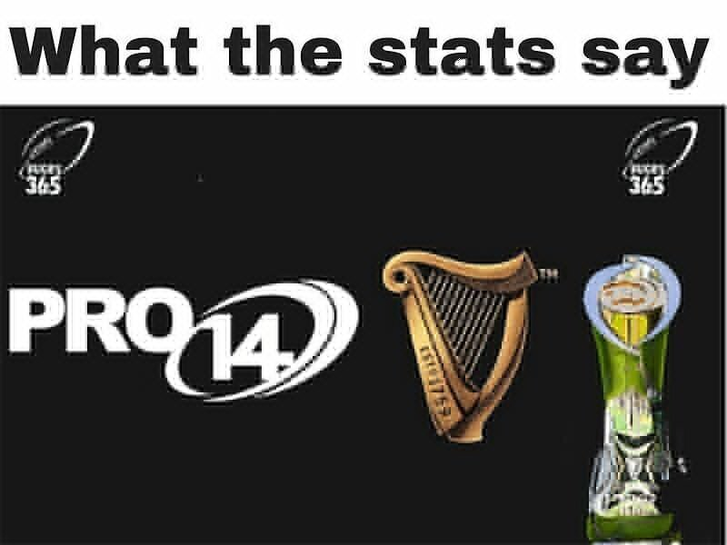 Pro14 rankings: What the stats say