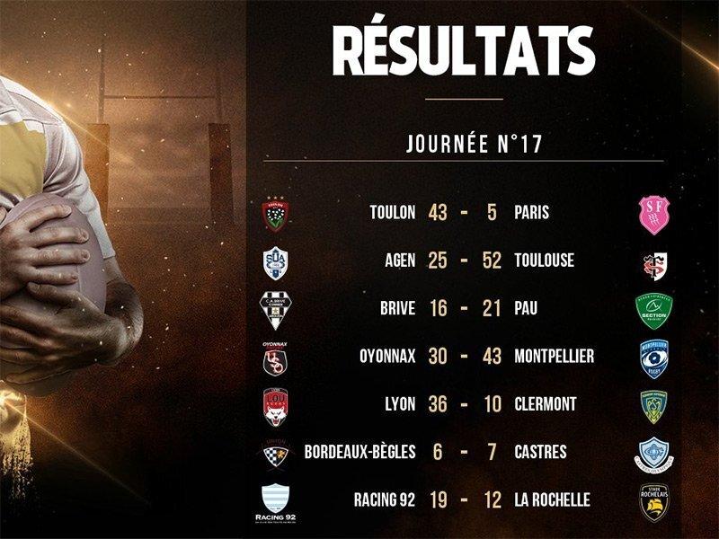 Racing close gap at French