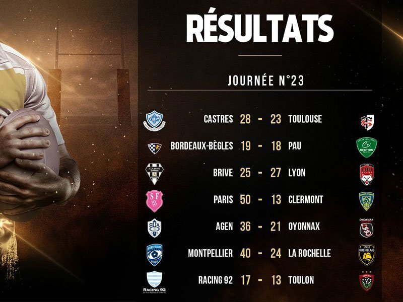 Mogg double fires Montpellier, Racing edge Toulon