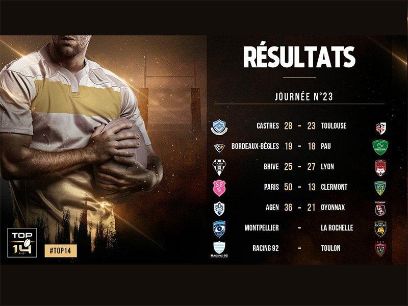 Waisea try brace gives Stade Francais relegation respite
