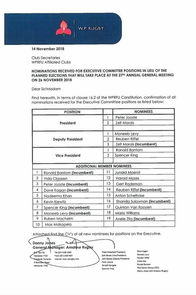 WPRFU elctions candidates