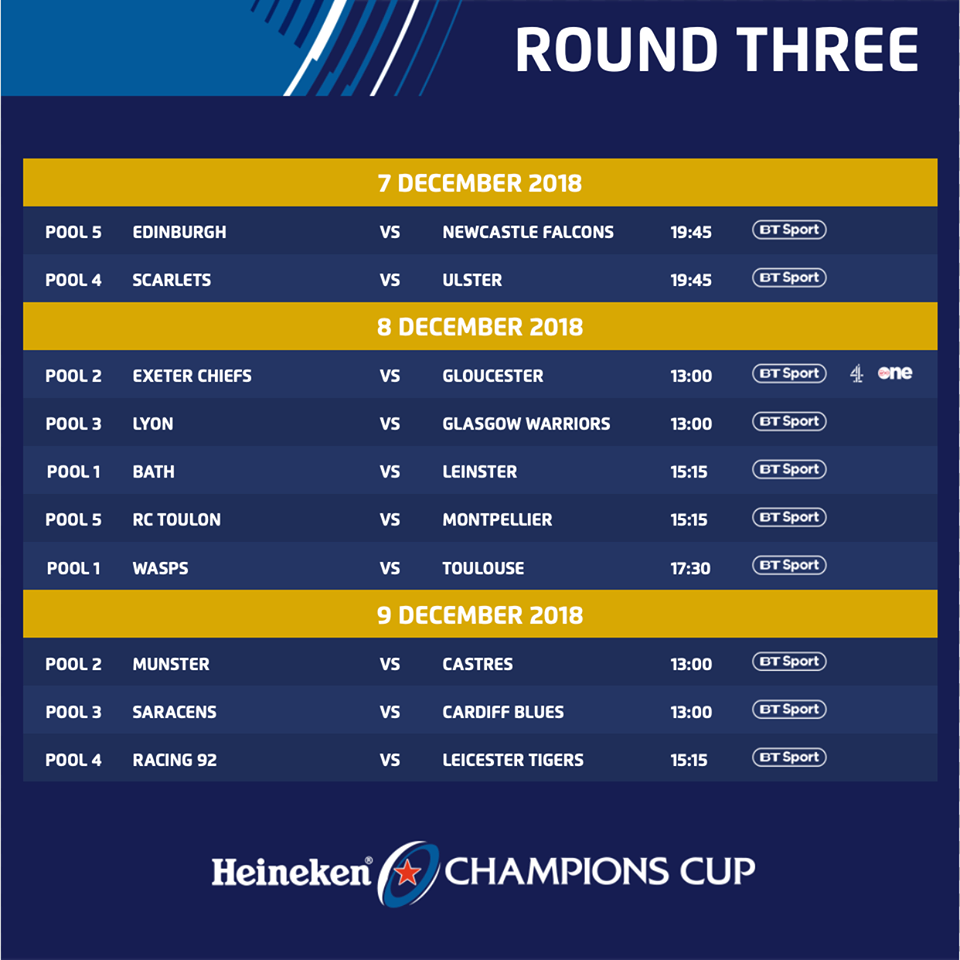 Champions Cup, European Cup