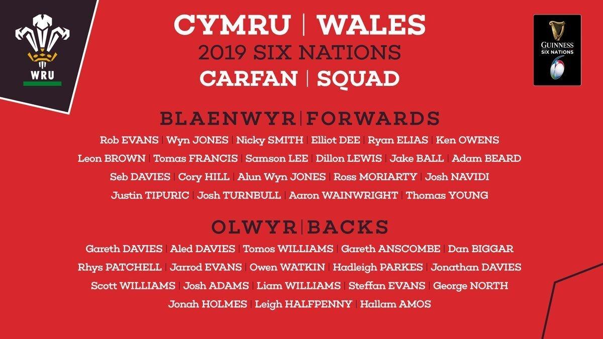Wales Six Nations squad