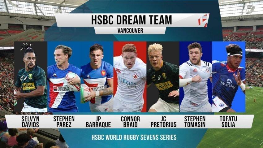 Canada 7s dream team