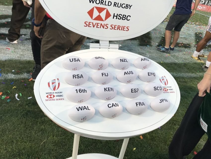 Canada Sevens POOLS 2019
