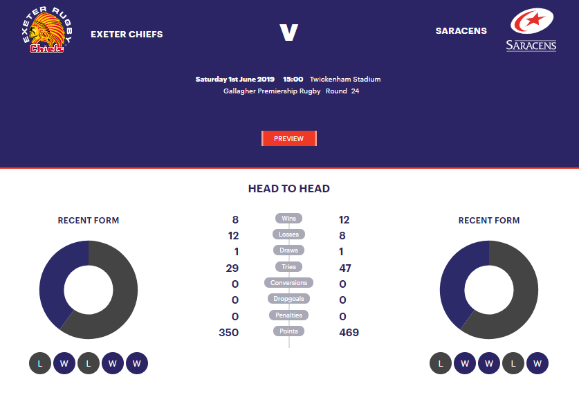Preview: Exeter Chiefs v Saracens