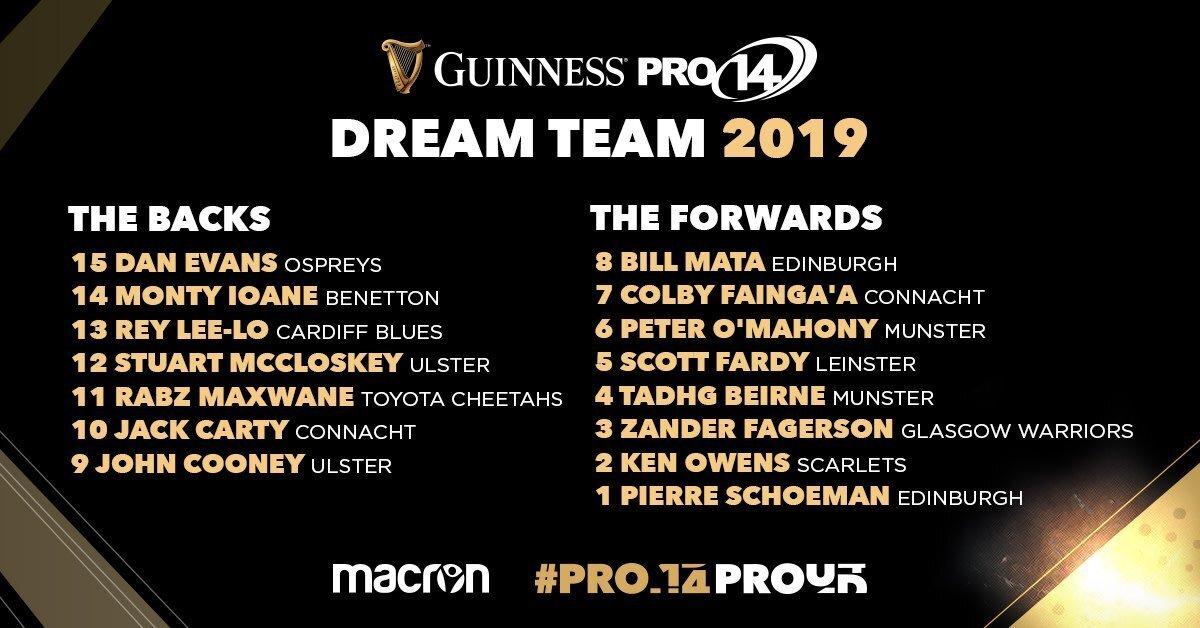 Pro14 Dream Team 2019
