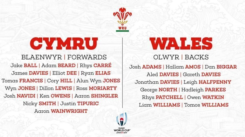 Wales World Cup squad