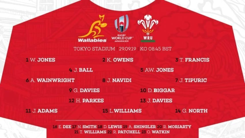 Wales team to face Wallabies