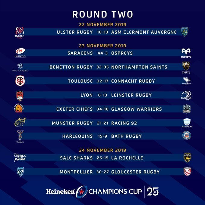 Euro Cup Round Two results
