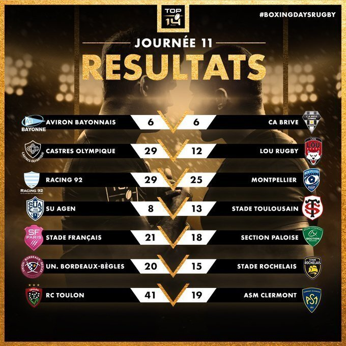 Top 14 Round 11 results