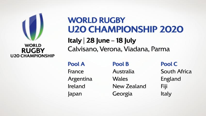 U20 World Championship Cup: Pools confirmed