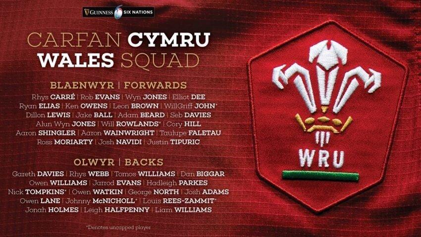 Wales squad 6N 2020