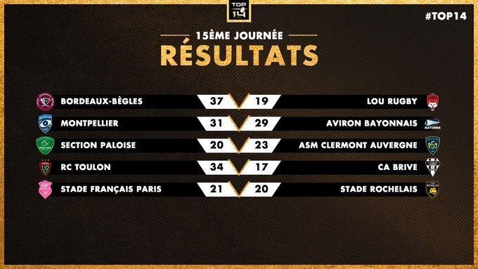 Bordeaux-Begles retake the lead