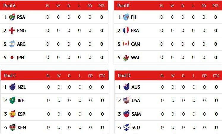Canada Sevens