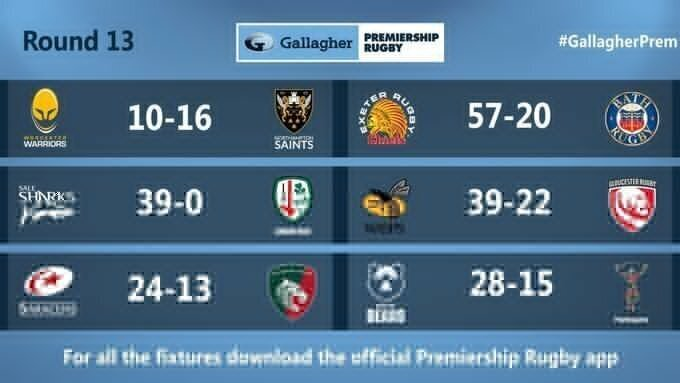 Premiership Round 13 results