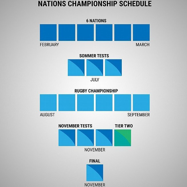 Nations-Championship-schedule