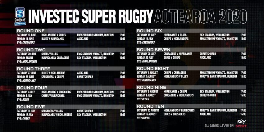 NZ's Super comp: Kick-off date revealed