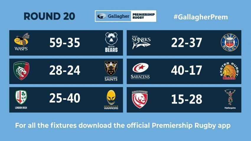 Premiership results