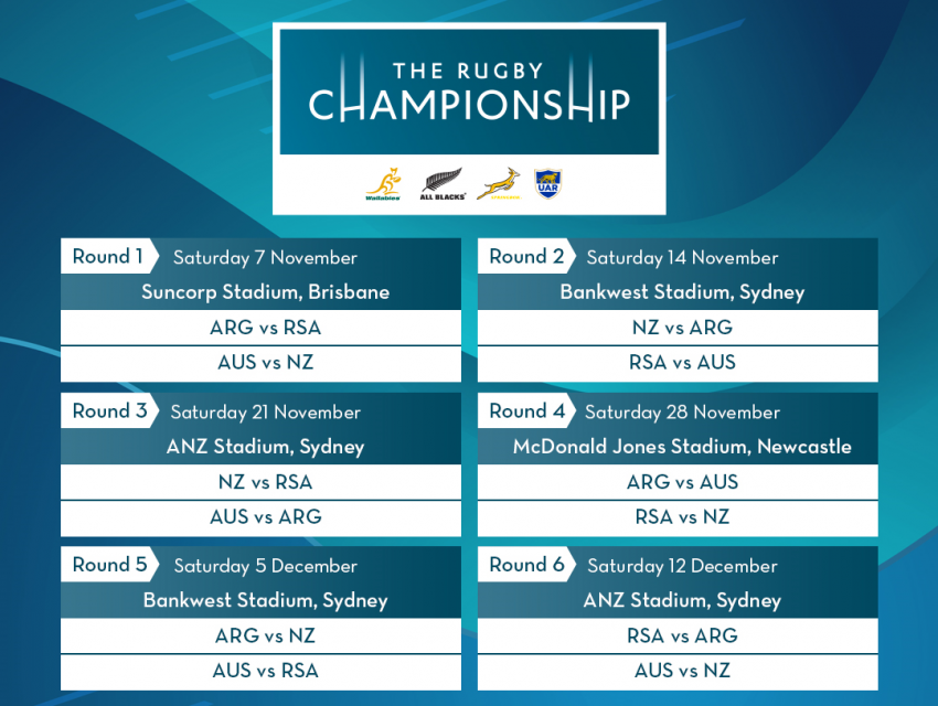 Rugby Championship fixtures
