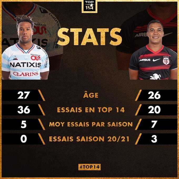 Kolbe Top 14 stats