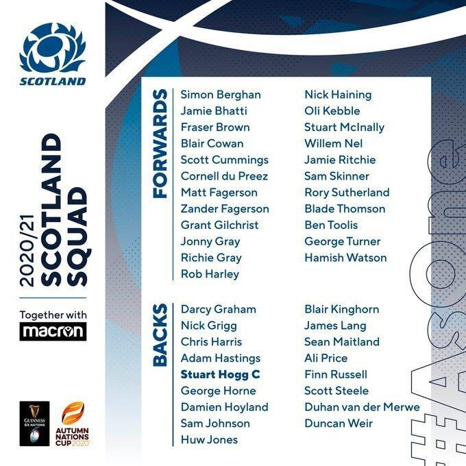 Scotland squad 2020
