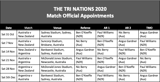 Tri-Nations referee appointsments
