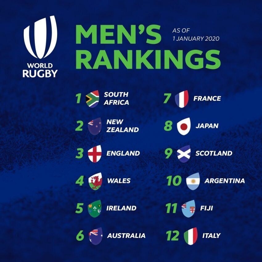 Hosts France could meet Boks in World Cup 2023 pool