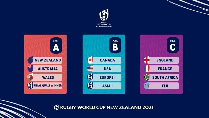 World Cup 2021: SA drawn in 'group of death'
