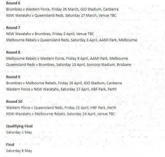 Super Rugby AU 2021 schedule revealed