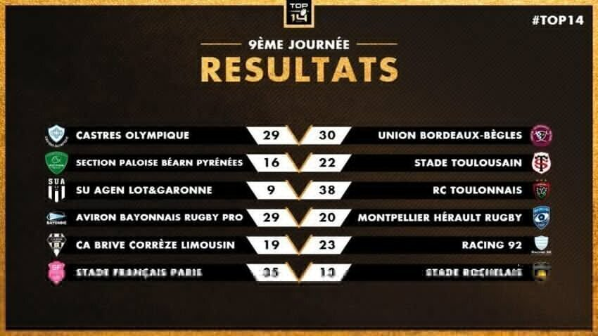 Top 14 results