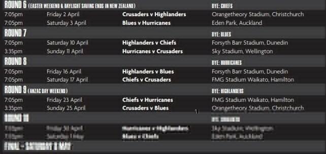 Super Rugby Aotearoa 2021 schedule revealed