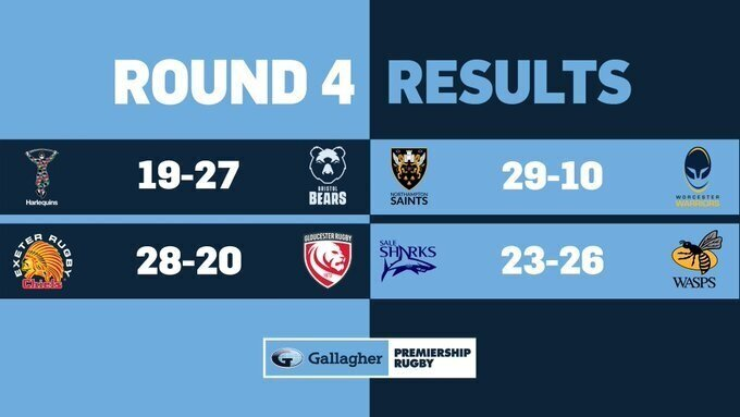 Premiership Round Four results