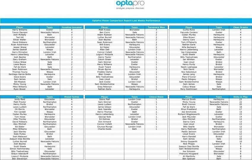 Premiership-Top-25--Round-Two-4