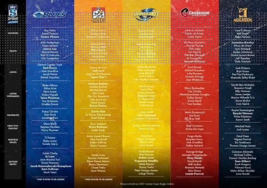 Super Rugby Teams 2021
