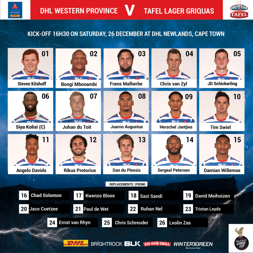 WP team to face Griquas