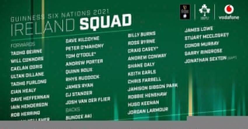 Ireland Six Nations squad