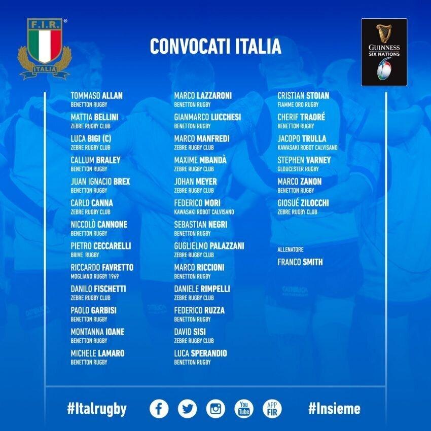 Italy 6N squad