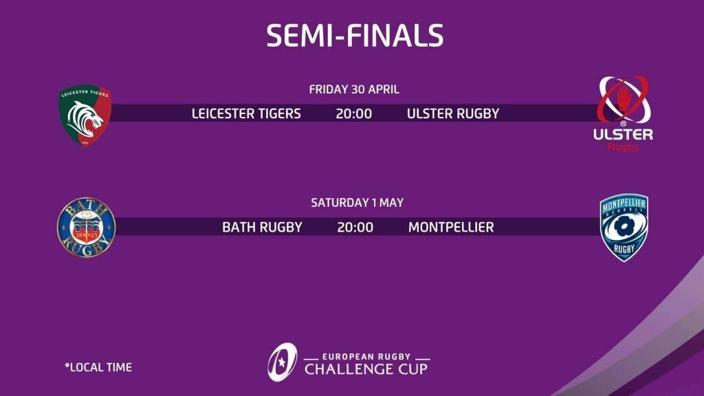 European Challenge Cup - teams and prediction