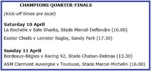 Euro-Cup-quarterfinals